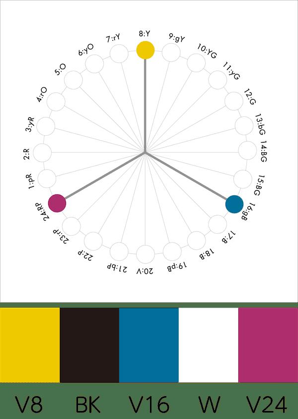 5色配色ーペンタードー