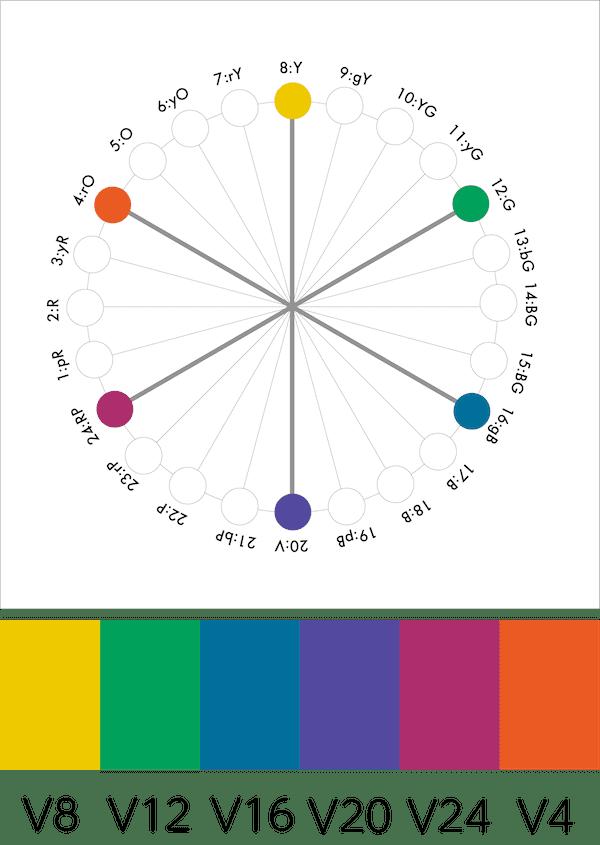 6色配色ーヘクサードー
